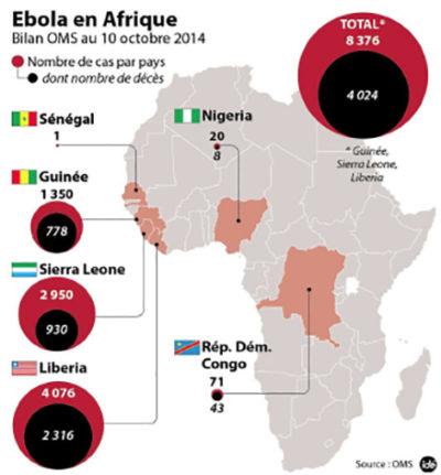 Carte de l'Ebola en Afrique